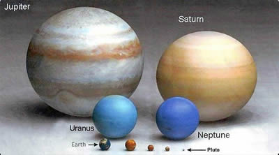 Earth in comparison with Jupiter